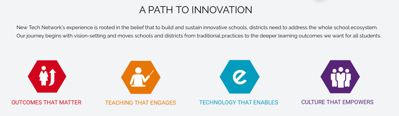 Path to Innovation